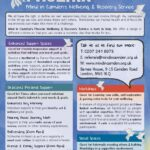 Phoenix: Mind in Camden's New Wellbeing & Recovery Service